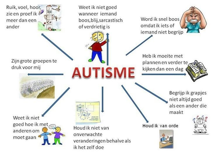 autisme 1